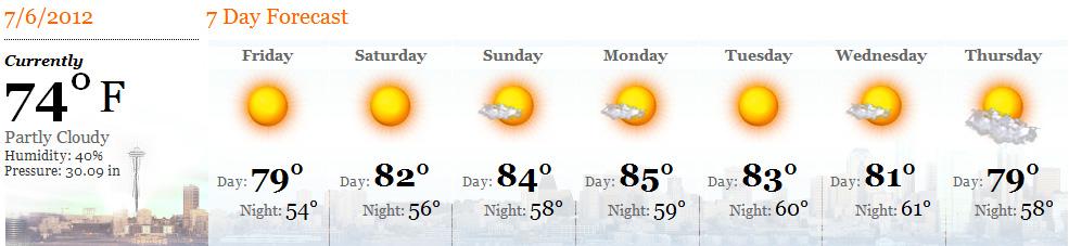Seattle Weather Forecast
